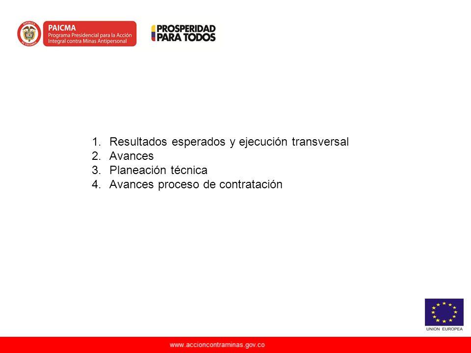www.accioncontraminas.gov.co Presentación general del proyecto y avances Planeación técnica (POC/ROE) Avances proceso de contratación 1.Resultados esp