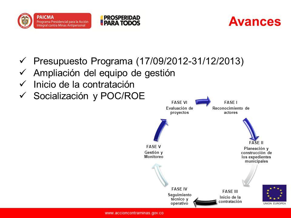 www.accioncontraminas.gov.co Presupuesto Programa (17/09/2012-31/12/2013) Ampliación del equipo de gestión Inicio de la contratación Socialización y P