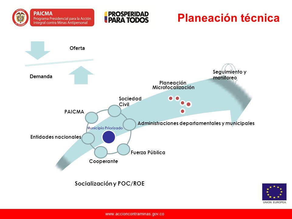 www.accioncontraminas.gov.co Municipio Priorizado Planeación Sociedad Civil Administraciones departamentales y municipales Fuerza Pública Entidades na