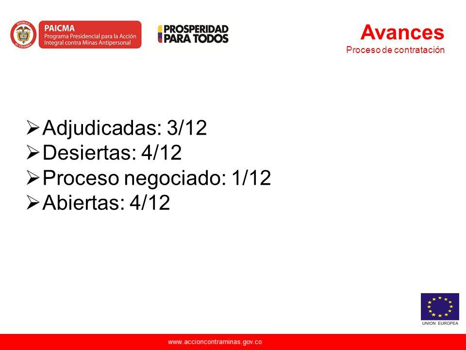 www.accioncontraminas.gov.co Adjudicadas: 3/12 Desiertas: 4/12 Proceso negociado: 1/12 Abiertas: 4/12 Avances Proceso de contratación