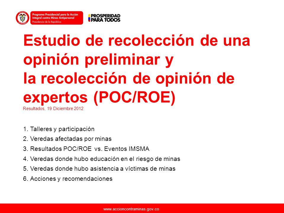 www.accioncontraminas.gov.co Estudio de recolección de una opinión preliminar y la recolección de opinión de expertos (POC/ROE) Resultados, 19 Diciemb