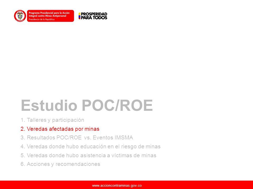 www.accioncontraminas.gov.co Estudio POC/ROE 1.Talleres y participación 2.Veredas afectadas por minas 3.Resultados POC/ROE vs. Eventos IMSMA 4.Veredas