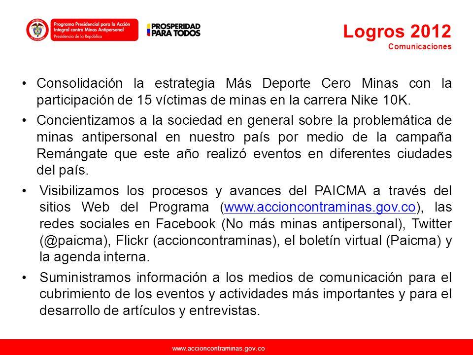 www.accioncontraminas.gov.co Logros 2012 Comunicaciones Consolidación la estrategia Más Deporte Cero Minas con la participación de 15 víctimas de mina