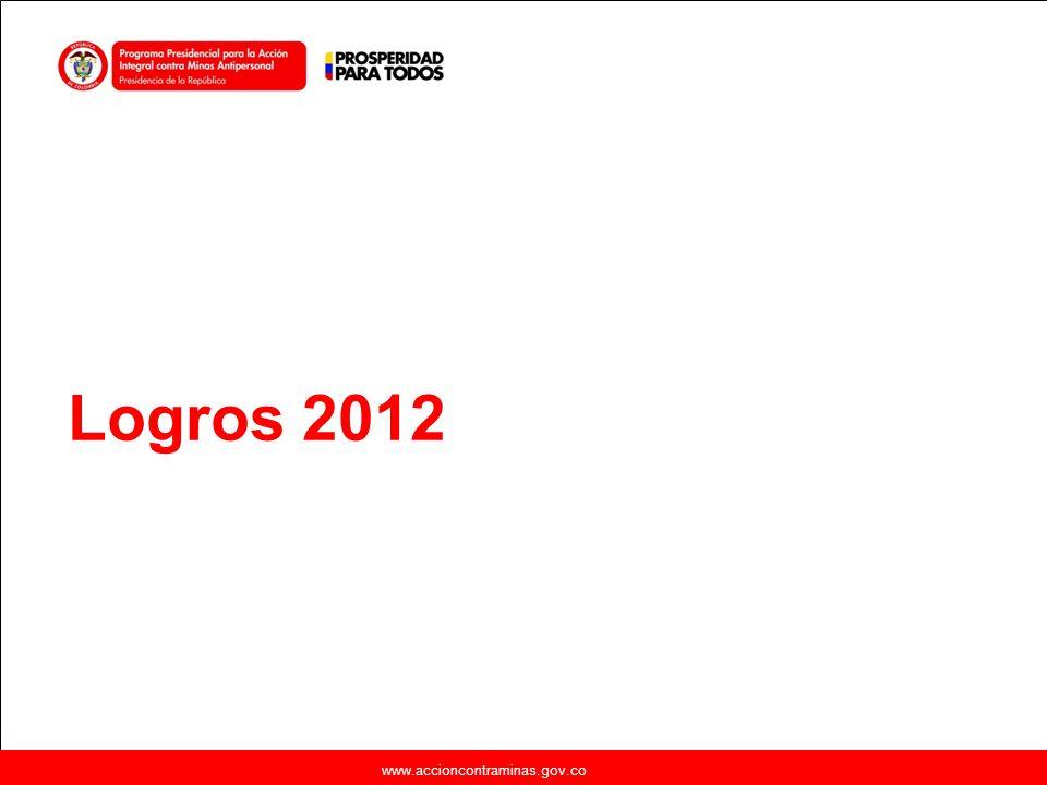 www.accioncontraminas.gov.co Logros 2012