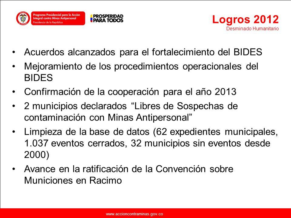 www.accioncontraminas.gov.co Logros 2012 Desminado Humanitario Acuerdos alcanzados para el fortalecimiento del BIDES Mejoramiento de los procedimiento