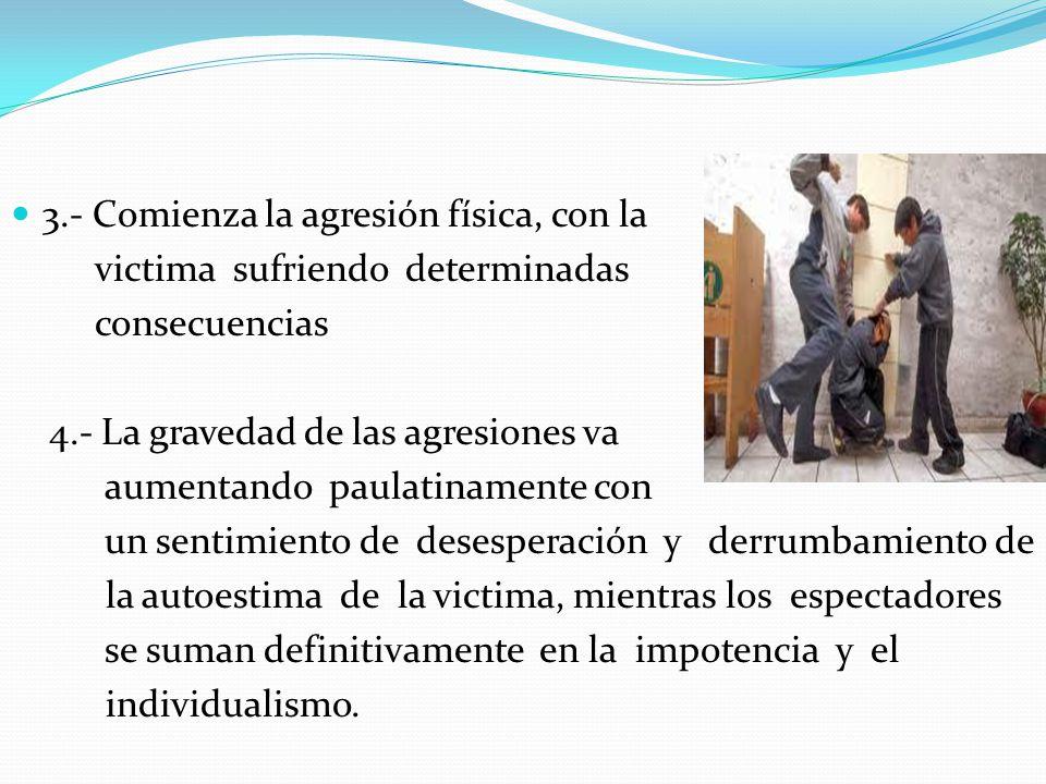 3.- Comienza la agresión física, con la victima sufriendo determinadas consecuencias 4.- La gravedad de las agresiones va aumentando paulatinamente co