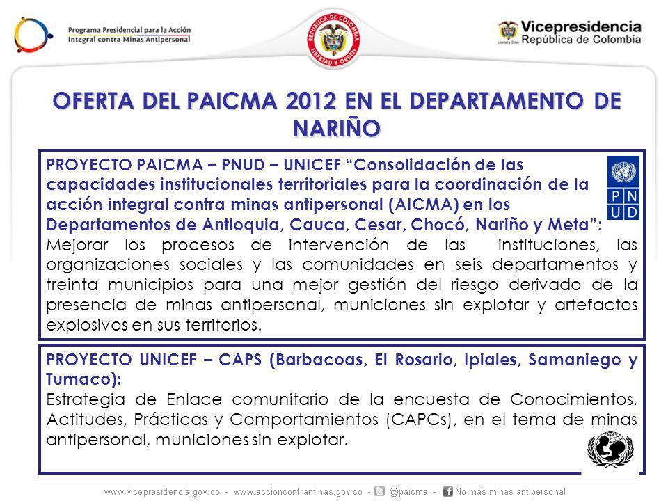 OFERTA DEL PAICMA 2012 EN EL DEPARTAMENTO DE NARIÑO PROYECTO PAICMA – PNUD – UNICEF Consolidación de las capacidades institucionales territoriales par