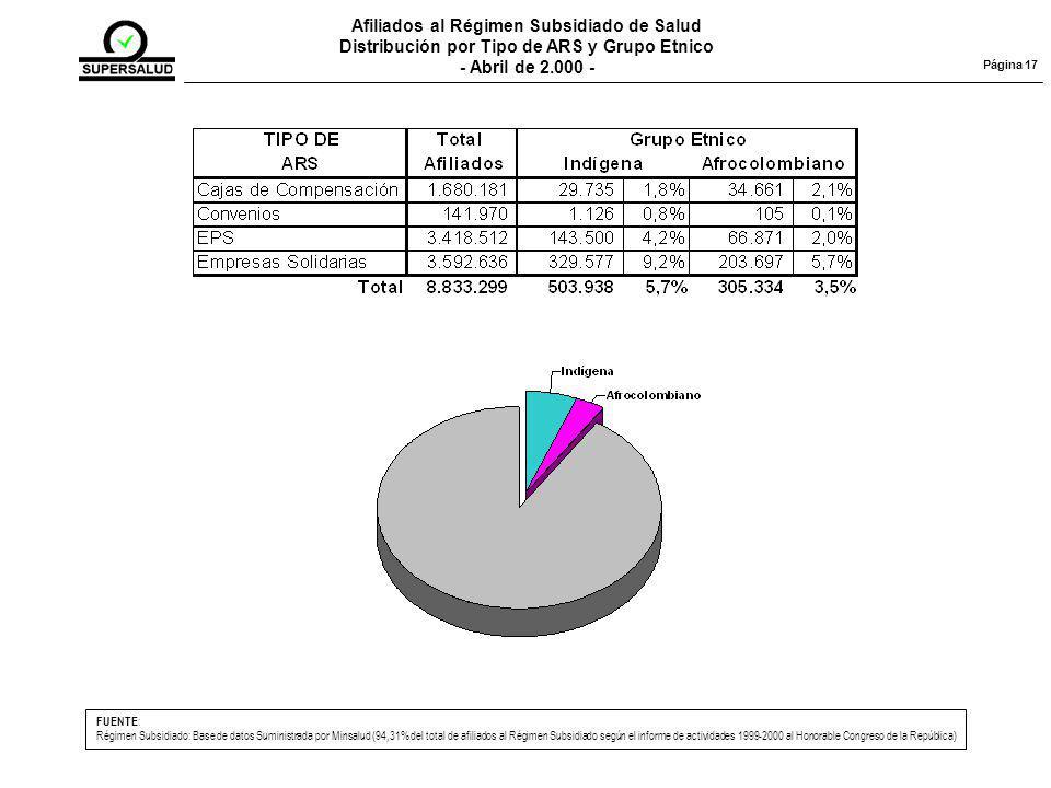 Página 17 Afiliados al Régimen Subsidiado de Salud Distribución por Tipo de ARS y Grupo Etnico - Abril de 2.000 - FUENTE : Régimen Subsidiado: Base de datos Suministrada por Minsalud (94,31% del total de afiliados al Régimen Subsidiado según el informe de actividades 1999-2000 al Honorable Congreso de la República)