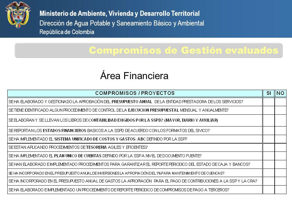 Área Financiera Ministerio de Ambiente, Vivienda y Desarrollo Territorial Dirección de Agua Potable y Saneamiento Básico y Ambiental República de Colo