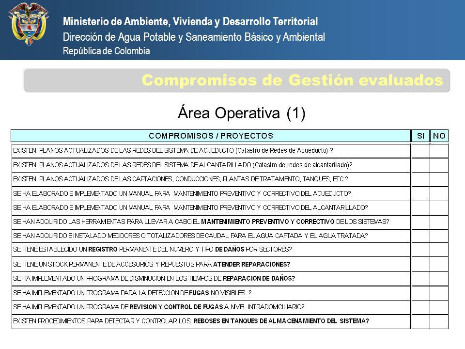 Área Operativa (1) Ministerio de Ambiente, Vivienda y Desarrollo Territorial Dirección de Agua Potable y Saneamiento Básico y Ambiental República de C