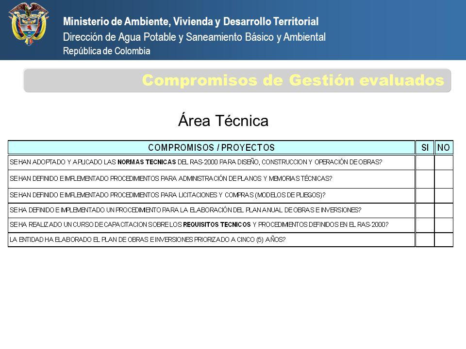 Área Técnica Ministerio de Ambiente, Vivienda y Desarrollo Territorial Dirección de Agua Potable y Saneamiento Básico y Ambiental República de Colombi