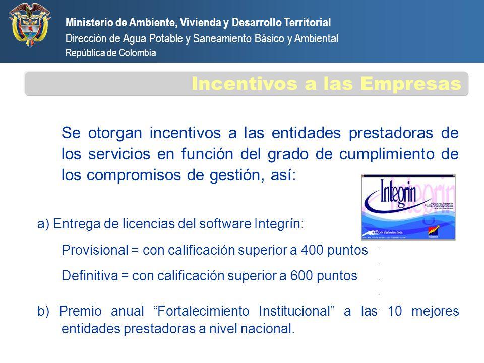 Se otorgan incentivos a las entidades prestadoras de los servicios en función del grado de cumplimiento de los compromisos de gestión, así: a) Entrega