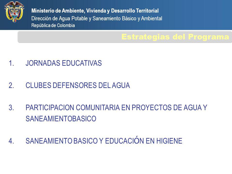 1.JORNADAS EDUCATIVAS 2.CLUBES DEFENSORES DEL AGUA 3.PARTICIPACION COMUNITARIA EN PROYECTOS DE AGUA Y SANEAMIENTOBASICO 4.SANEAMIENTO BASICO Y EDUCACI