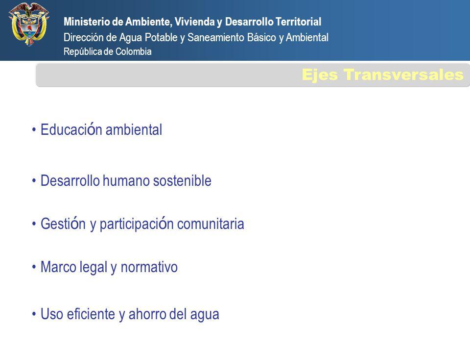 Ministerio de Ambiente, Vivienda y Desarrollo Territorial Dirección de Agua Potable y Saneamiento Básico y Ambiental República de Colombia Uso eficien