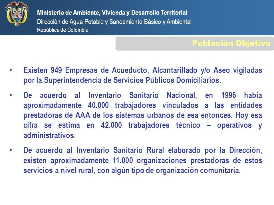 Ministerio de Ambiente, Vivienda y Desarrollo Territorial Dirección de Agua Potable y Saneamiento Básico y Ambiental República de Colombia Existen 949
