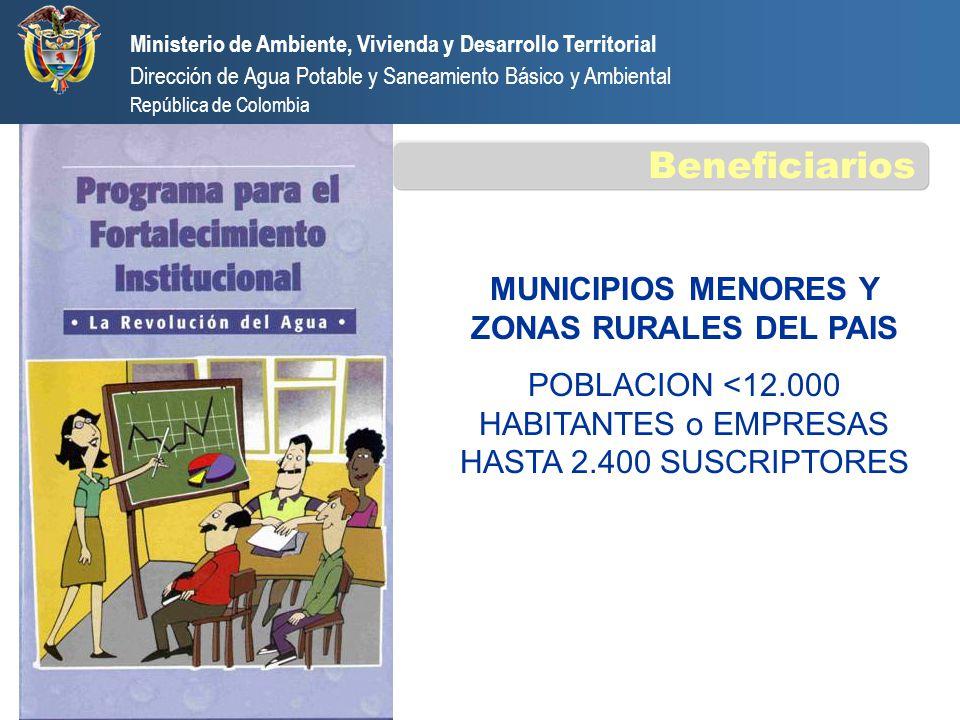 Ministerio de Ambiente, Vivienda y Desarrollo Territorial Dirección de Agua Potable y Saneamiento Básico y Ambiental República de Colombia MUNICIPIOS
