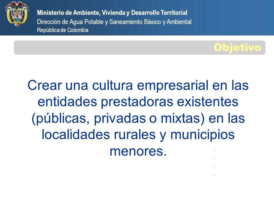 Área Operativa (2) Ministerio de Ambiente, Vivienda y Desarrollo Territorial Dirección de Agua Potable y Saneamiento Básico y Ambiental República de Colombia Compromisos de Gestión evaluados