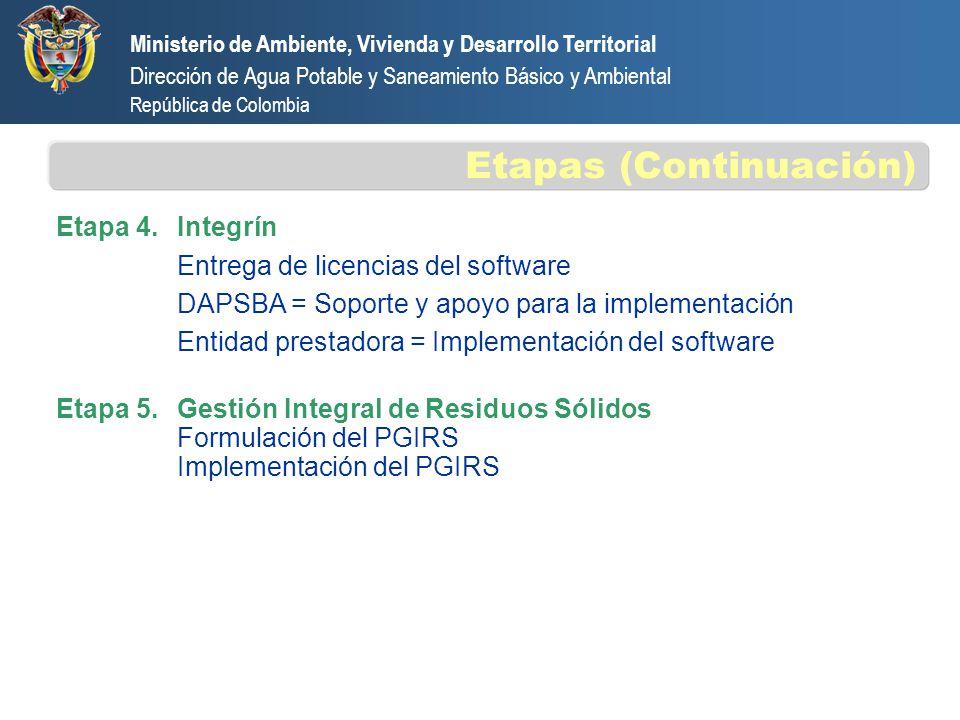 PUNTAJECONCEPTO < 199GestiónDEFICIENTE 200 - 399GestiónREGULAR 400 - 599GestiónACEPTABLE 600 - 799GestiónBUENA (MODERNIZADA) 800 - 999GestiónEXCELENTE Capacitación en gestión empresarial (Talleres con gerentes ESP) Autoevaluación y compromisos de gestión por ESP (Grabación en la base de datos de la Dirección) Cumplimiento de compromisos y envío de evidencias (Calificación de la gestión) 1 2 3 Ministerio de Ambiente, Vivienda y Desarrollo Territorial Dirección de Agua Potable y Saneamiento Básico y Ambiental República de Colombia Proceso de Fortalecimiento Institucional