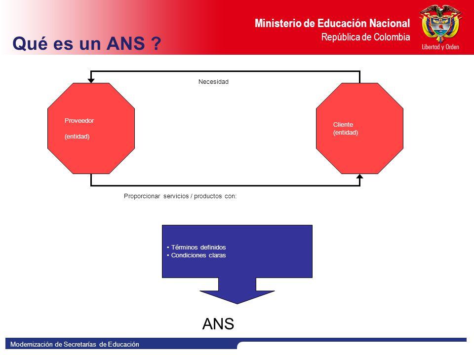 Modernización de Secretarías de Educación Ministerio de Educación Nacional República de Colombia Qué es un ANS .