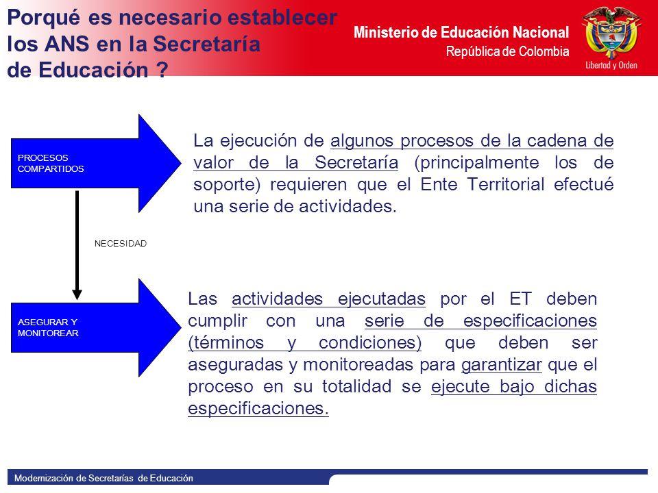 Modernización de Secretarías de Educación Ministerio de Educación Nacional República de Colombia Porqué es necesario establecer los ANS en la Secretaría de Educación .