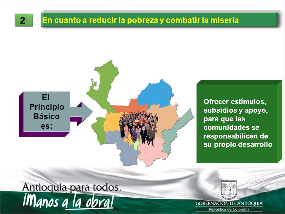 En cuanto a reducir la pobreza y combatir la miseria 2 2 El Principio Básico es: Ofrecer estímulos, subsidios y apoyo, para que las comunidades se res