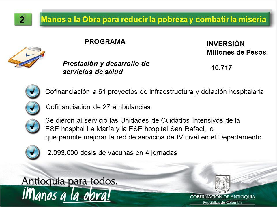 Manos a la Obra para reducir la pobreza y combatir la miseria 2 2 PROGRAMA INVERSIÓN Millones de Pesos Prestación y desarrollo de servicios de salud 1