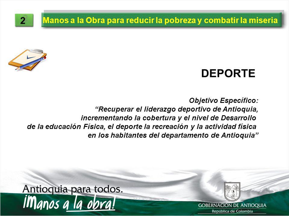 Manos a la Obra para reducir la pobreza y combatir la miseria 2 2 DEPORTE Objetivo Específico: Recuperar el liderazgo deportivo de Antioquia, incremen