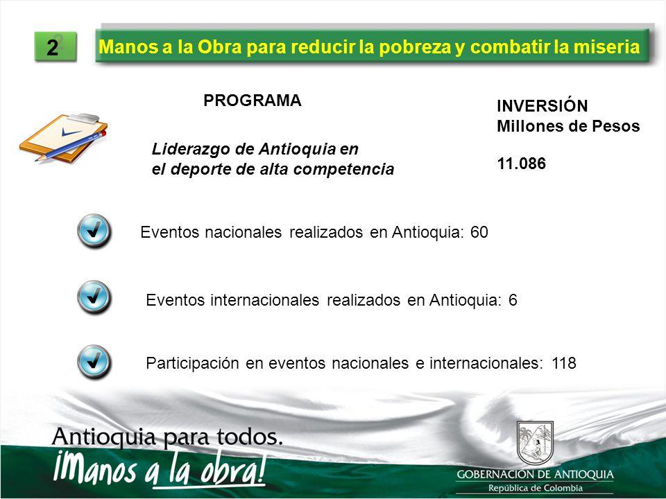 Manos a la Obra para reducir la pobreza y combatir la miseria 2 2 PROGRAMA INVERSIÓN Millones de Pesos Liderazgo de Antioquia en el deporte de alta co