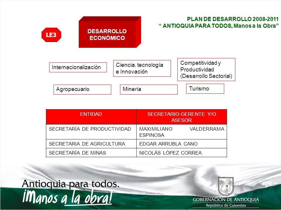 LE3 DESARROLLO ECONÓMICO Internacionalización Ciencia, tecnología e Innovación Agropecuario Turismo Competitividad y Productividad (Desarrollo Sectori