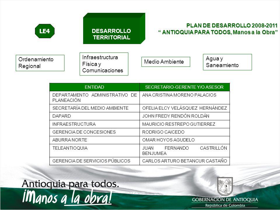 LE4 DESARROLLO TERRITORIAL Medio Ambiente Agua y Saneamiento Infraestructura Física y Comunicaciones Ordenamiento Regional PLAN DE DESARROLLO 2008-201