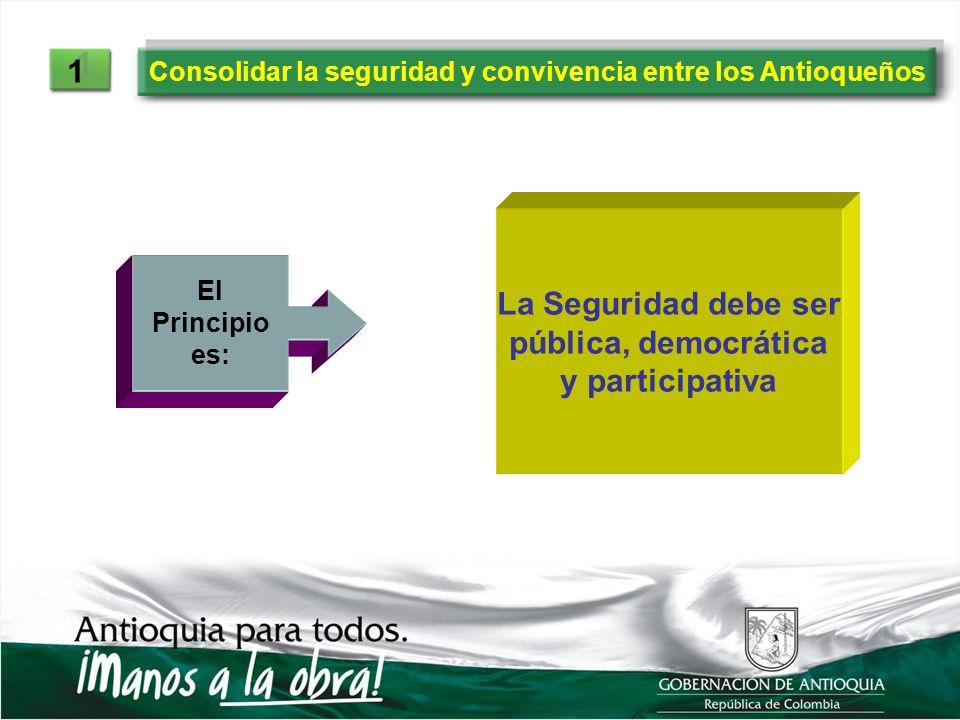 Consolidar la seguridad y convivencia entre los Antioqueños 1 1 El Principio es: La Seguridad debe ser pública, democrática y participativa
