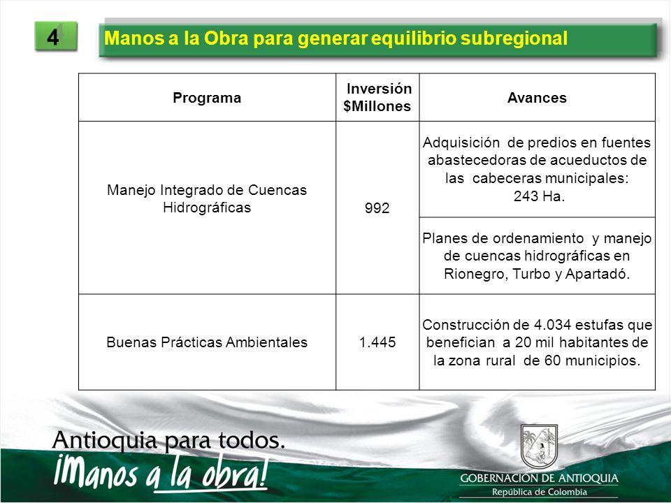 Manos a la Obra para generar equilibrio subregional 4 4 Programa Inversión $Millones Avances Manejo Integrado de Cuencas Hidrográficas992 Adquisición