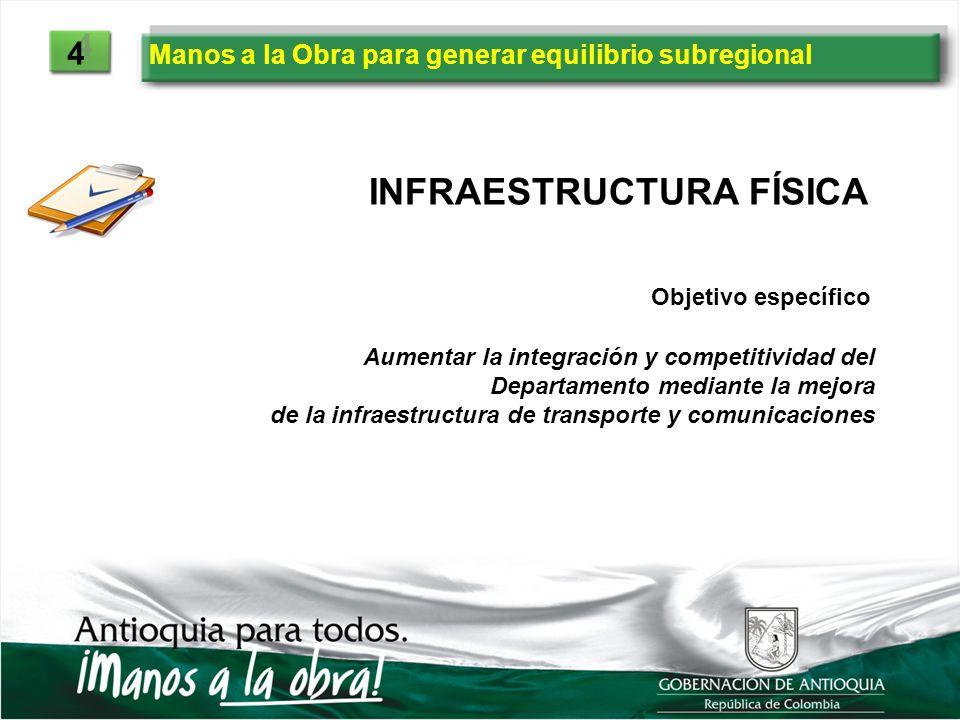 Manos a la Obra para generar equilibrio subregional 4 4 INFRAESTRUCTURA FÍSICA Aumentar la integración y competitividad del Departamento mediante la m