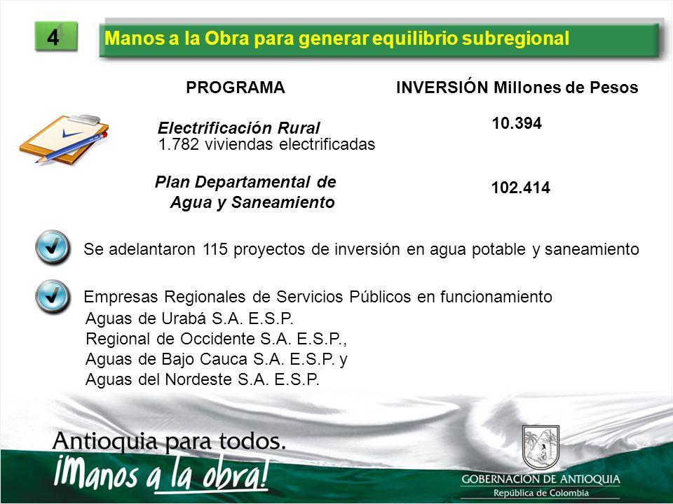 Manos a la Obra para generar equilibrio subregional 4 4 PROGRAMAINVERSIÓN Millones de Pesos Plan Departamental de Agua y Saneamiento 102.414 Empresas