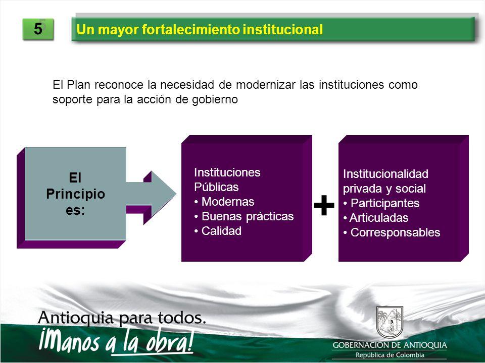 Un mayor fortalecimiento institucional 5 5 El Plan reconoce la necesidad de modernizar las instituciones como soporte para la acción de gobierno El Pr