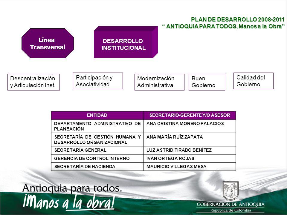 DESARROLLO INSTITUCIONAL Modernización Administrativa Descentralización y Articulación Inst Participación y Asociatividad Buen Gobierno Calidad del Go