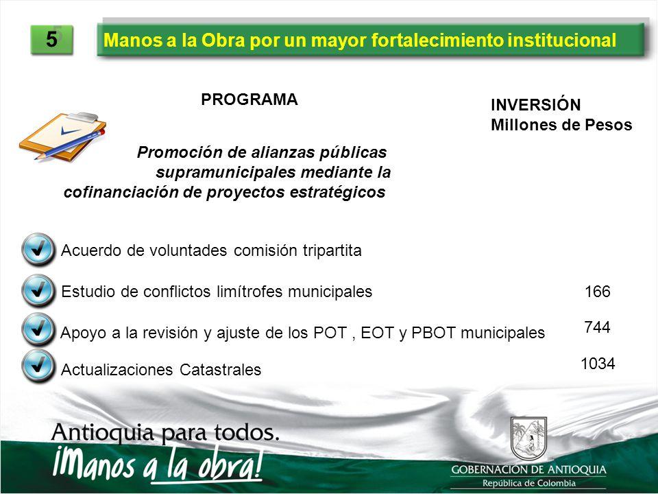 PROGRAMA INVERSIÓN Millones de Pesos Promoción de alianzas públicas supramunicipales mediante la cofinanciación de proyectos estratégicos Acuerdo de v