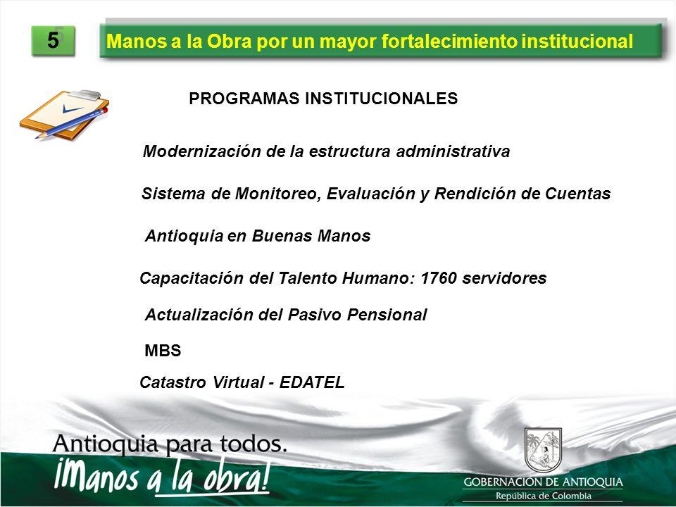 5 5 Modernización de la estructura administrativa Sistema de Monitoreo, Evaluación y Rendición de Cuentas Capacitación del Talento Humano: 1760 servid