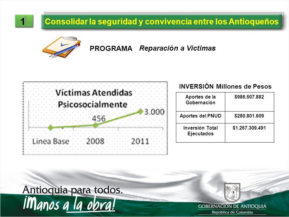 Consolidar la seguridad y convivencia entre los Antioqueños 1 1 PROGRAMA INVERSIÓN Millones de Pesos Reparación a Victimas Aportes de la Gobernación $