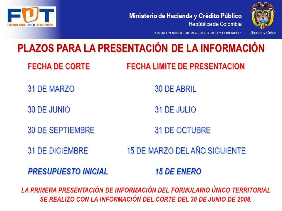 Ministerio de Hacienda y Crédito Público República de Colombia HACIA UN MINISTERIO ÁGIL, ACERTADO Y CONFIABLE FECHA DE CORTEFECHA LIMITE DE PRESENTACI