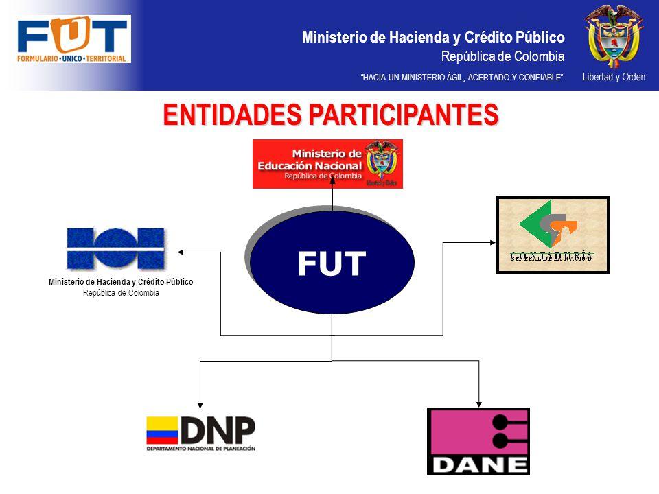 Ministerio de Hacienda y Crédito Público República de Colombia HACIA UN MINISTERIO ÁGIL, ACERTADO Y CONFIABLE FUT Ministerio de Hacienda y Crédito Púb