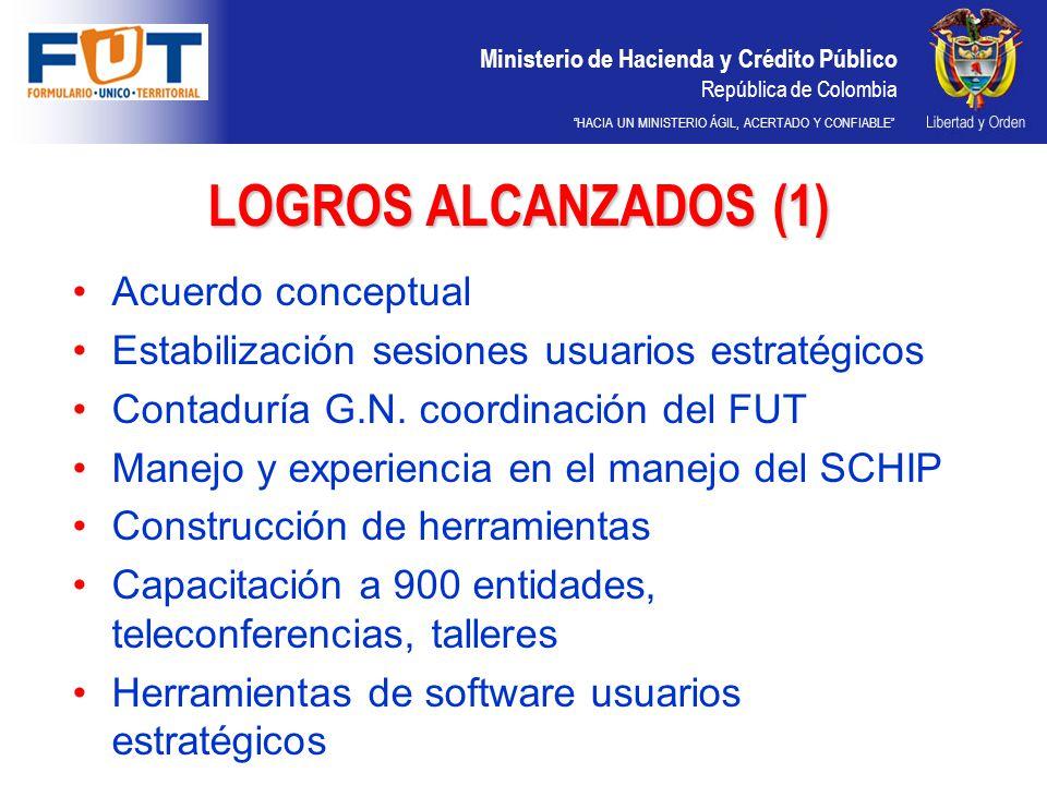 Ministerio de Hacienda y Crédito Público República de Colombia HACIA UN MINISTERIO ÁGIL, ACERTADO Y CONFIABLE LOGROS ALCANZADOS (1) Acuerdo conceptual
