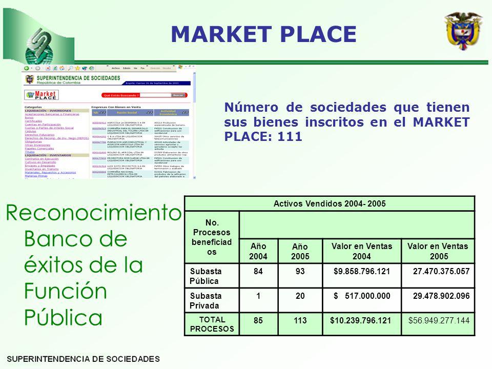 MARKET PLACE Activos Vendidos 2004- 2005 No.