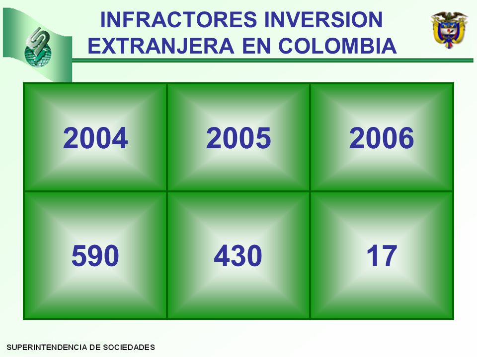 INFRACTORES INVERSION EXTRANJERA EN COLOMBIA 200420052006 59043017
