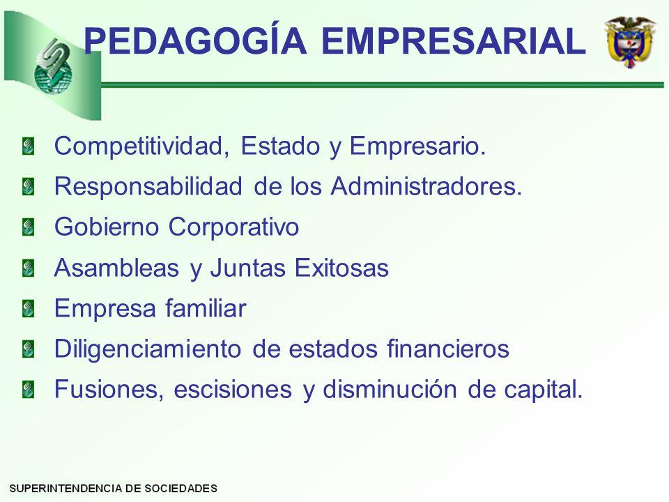 PEDAGOGÍA EMPRESARIAL Competitividad, Estado y Empresario.