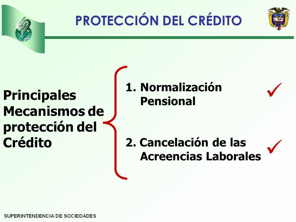 Principales Mecanismos de protección del Crédito 1.Normalización Pensional 2.