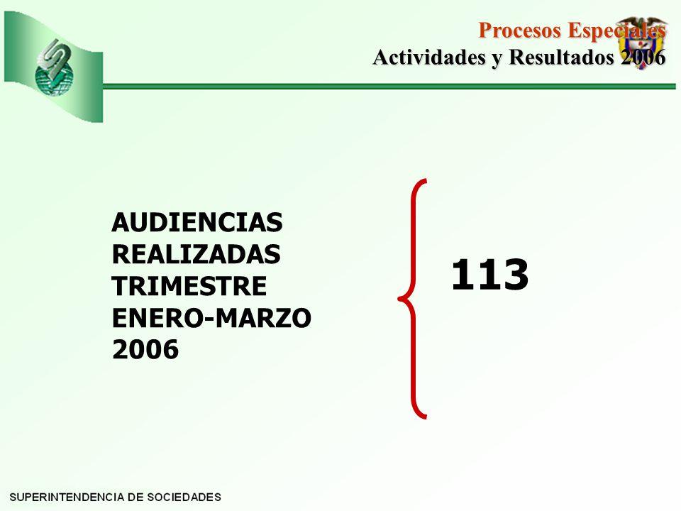 AUDIENCIAS REALIZADAS TRIMESTRE ENERO-MARZO 2006 113 Procesos Especiales Actividades y Resultados 2006 Actividades y Resultados 2006