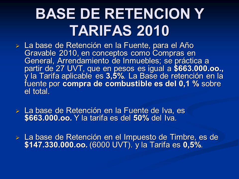 BASE DE RETENCION Y TARIFAS 2010 La base de Retención en la Fuente, para el Año Gravable 2010, en conceptos como Compras en General, Arrendamiento de