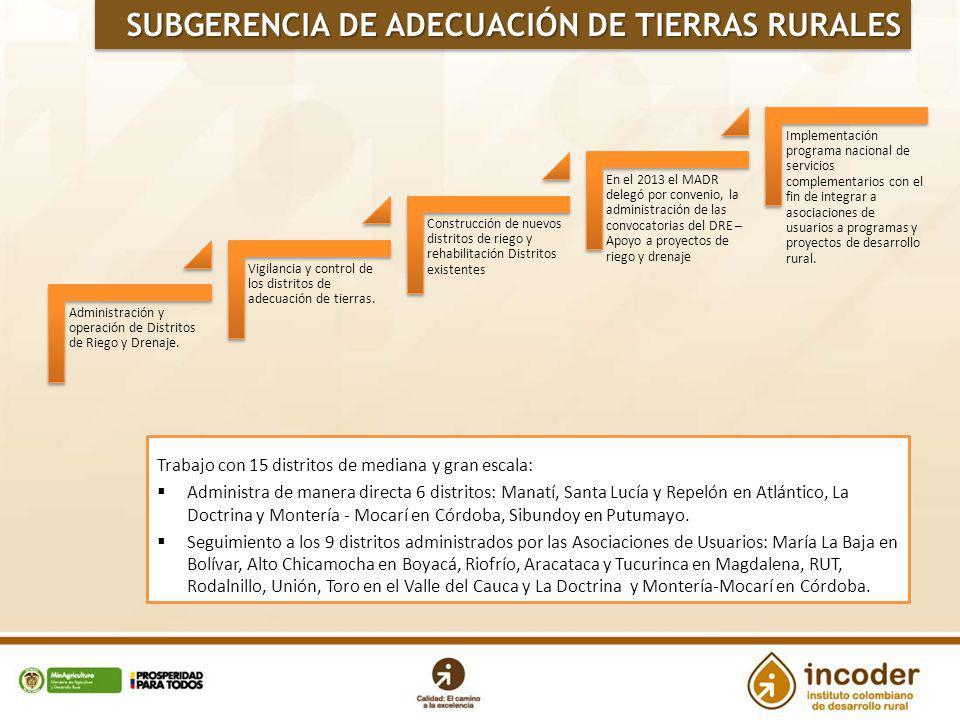 Administración y operación de Distritos de Riego y Drenaje. Vigilancia y control de los distritos de adecuación de tierras. Construcción de nuevos dis