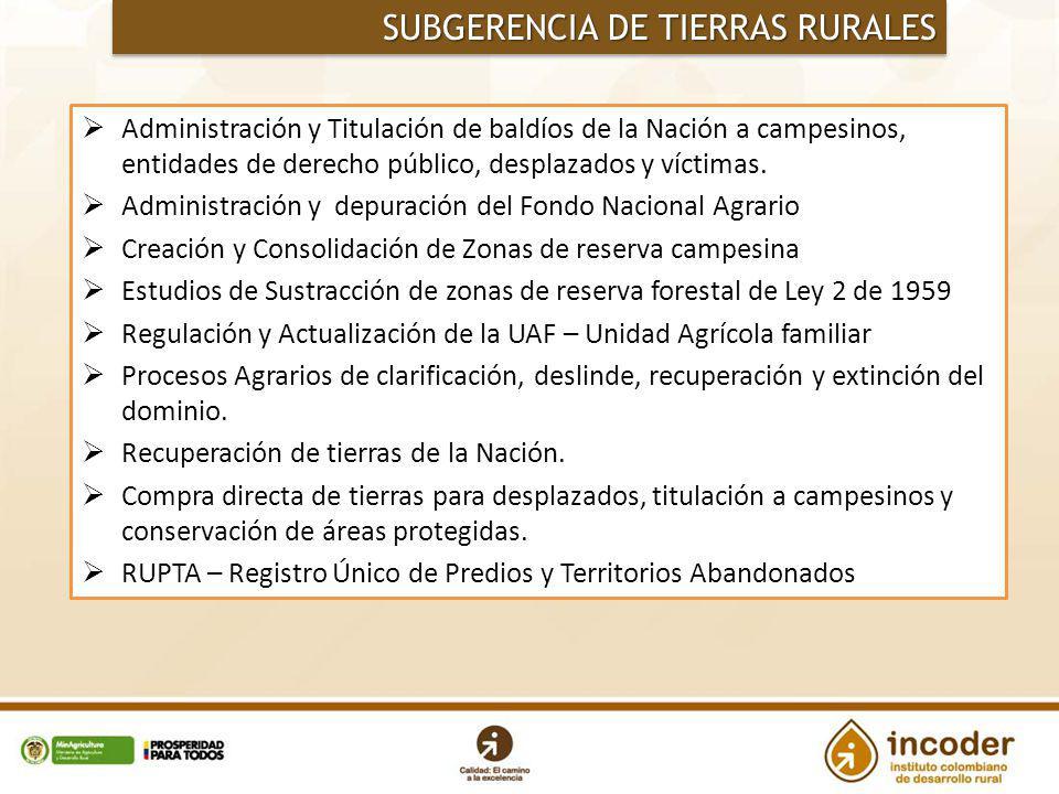 Administración y Titulación de baldíos de la Nación a campesinos, entidades de derecho público, desplazados y víctimas. Administración y depuración de